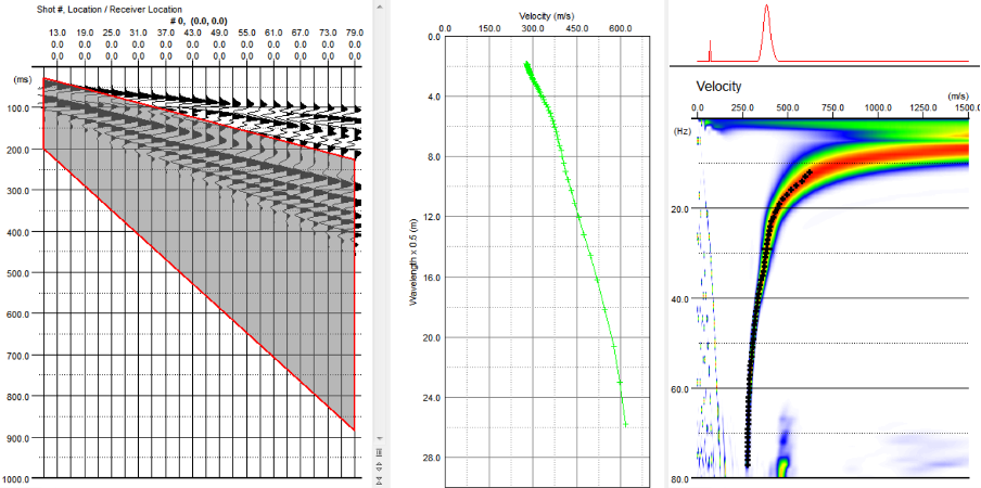 Multi-Channel Analysis of Surface Waves: Advanced