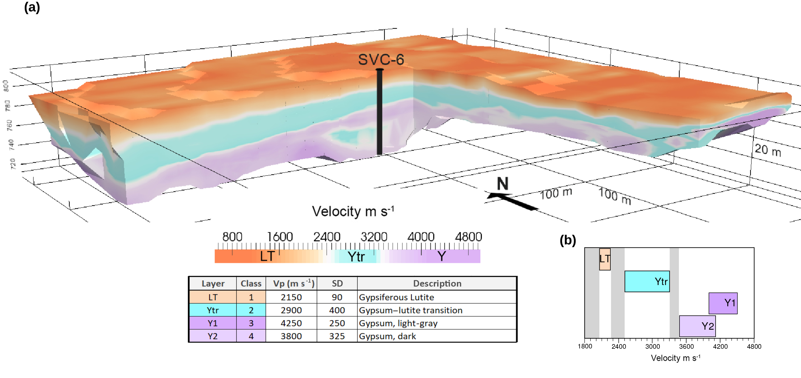 Advanced Course in Crosshole Seismic Test, Downhole Seismic Test & Crosshole Seismic Tomography