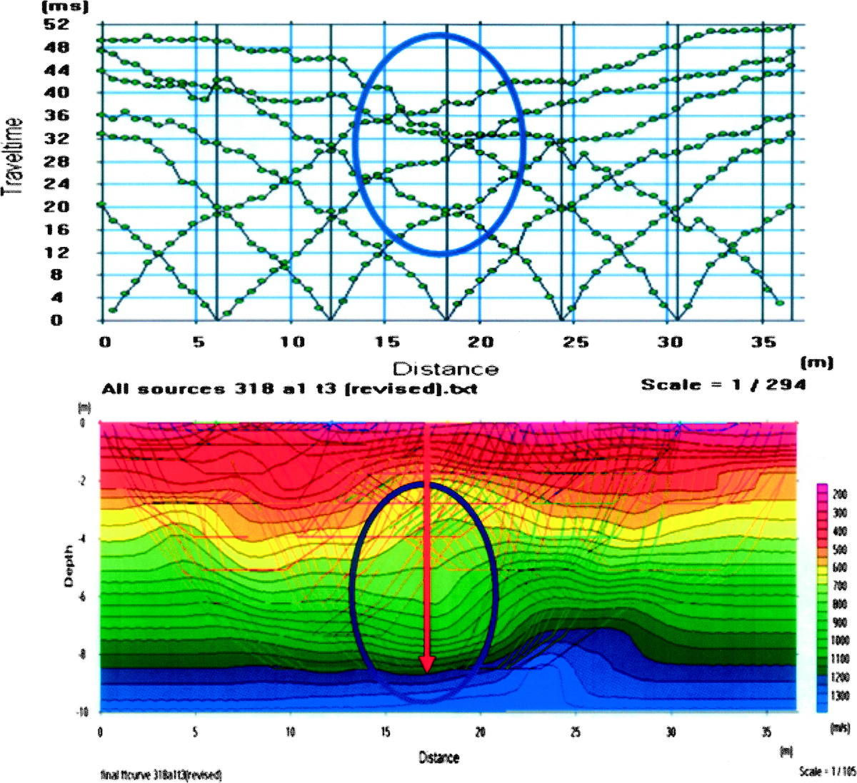 Seismic Refraction & Seismic Refraction Tomography: Advanced
